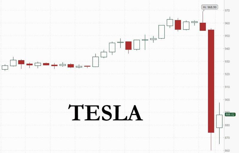 Капитализация Tesla в $150 млрд выглядит реалистичной