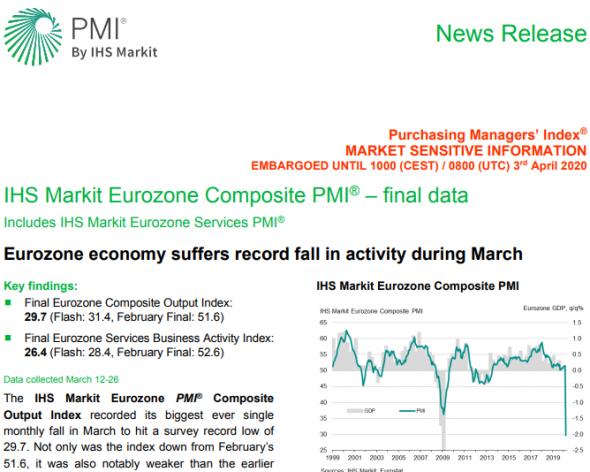 PMI Европы. Релиз от 3 апреля.
