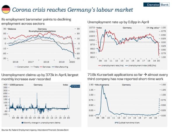 Германия. Экономика. Коронавирус. Митинги.