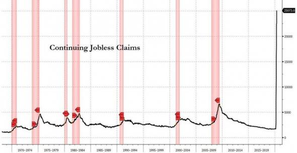 США. Стата по безработице. +2.4млн.