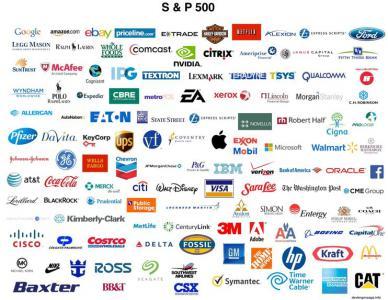 Анализ финансовой отчетности 500 крупнейших компаний Америки (август 2020)