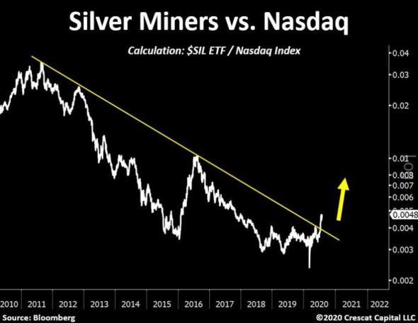 Покупайте золото!!! Полный расклад почему.