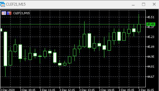 OPEC+. Первые новости с заседания. Обновляется.