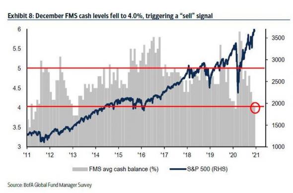 Только по рынку. Для вас инвесторы. 13 графиков.