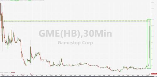GME+91% Гребанный дурдом)))