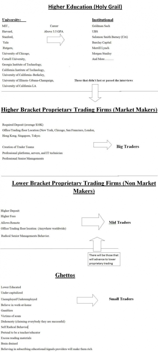 this is the path to become a successful trader