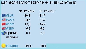 Припарковал 202000  рублей (пост 269)