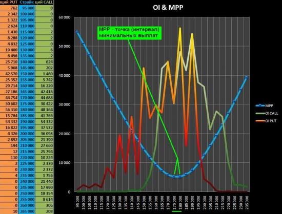 Опцион rts-9.11m150911ca 190000 форекс индикаторы для заработка