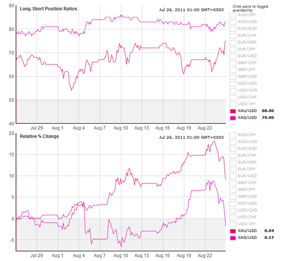 Форекс изменение цены в процентах what is pips in forex trading
