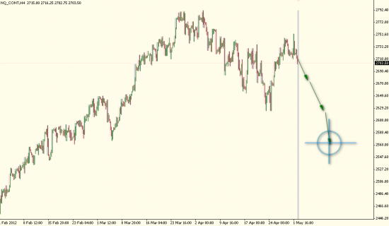 NQ  swing view