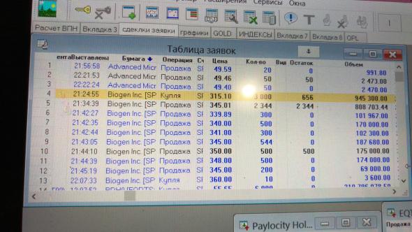 Зацените сделку по Biogen