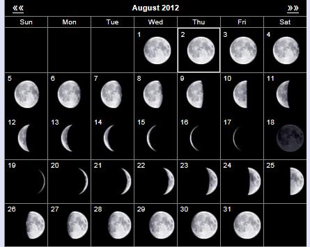 фаза луны сегодня. фото
