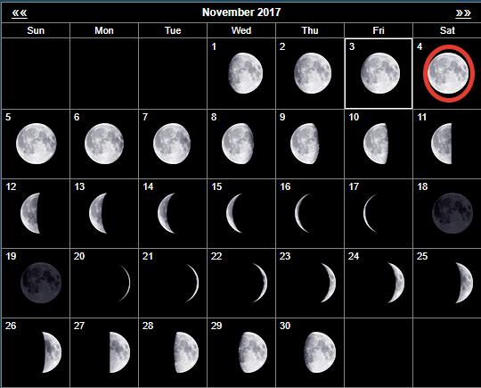 забалансовых счетах фазы луны на ноябрь 2016 г-же четыре