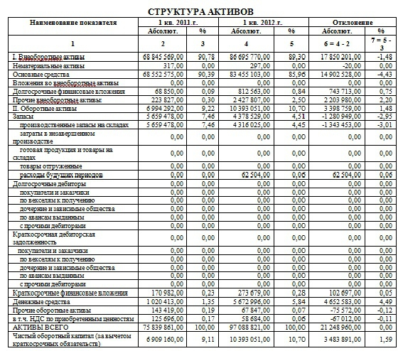 кредит на жилье минск бпс банк