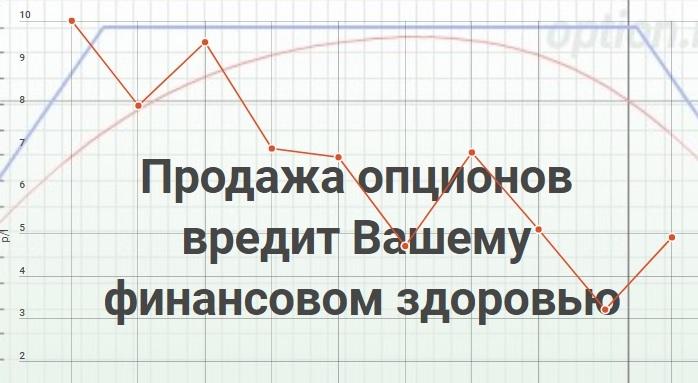 Алексей калинкович бинарные опционы работа с графиками в форексе