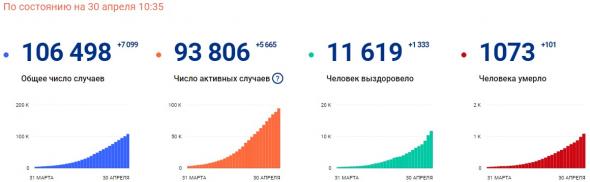 СИЛА karpov72_итоги апреля 2020_индуцированный психоз