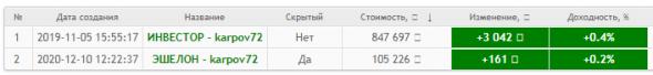 ИНВЕСТОР - 14 месяц-середина (2020.12)_продолжение спекуляций