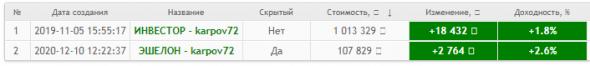 ИНВЕСТОР - 14 месяц-расчёт (2020.12)_крупные вложения