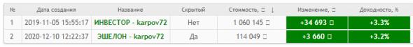 ИНВЕСТОР - 15 месяц-расчёт (2021.01)_в ожидании коррекции