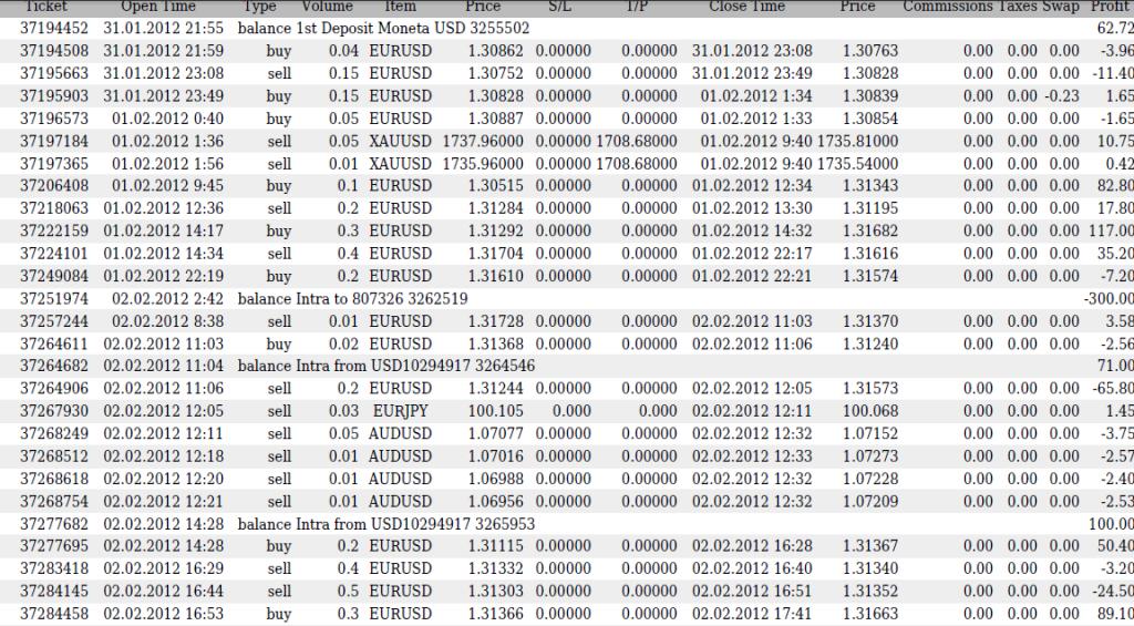 Стейт на форекс деятельность по организации торговли на рынке ценных бумаг и фондовая биржа