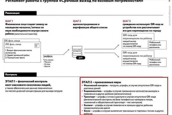 как московские власти будут штрафовать москвичей за нарушение правил коронавирусного карантина
