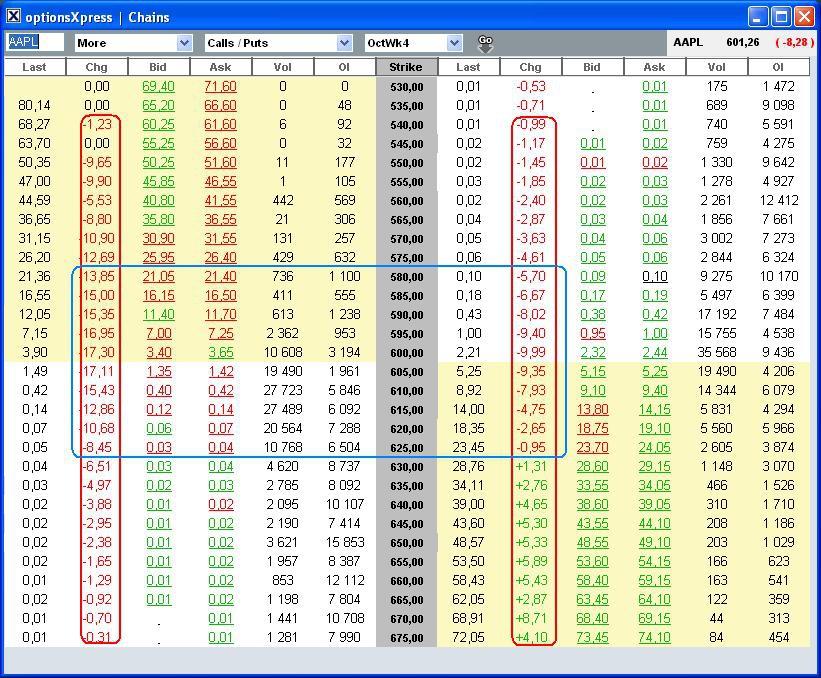 Опционы это разные писатели банки на валютном рынке forex