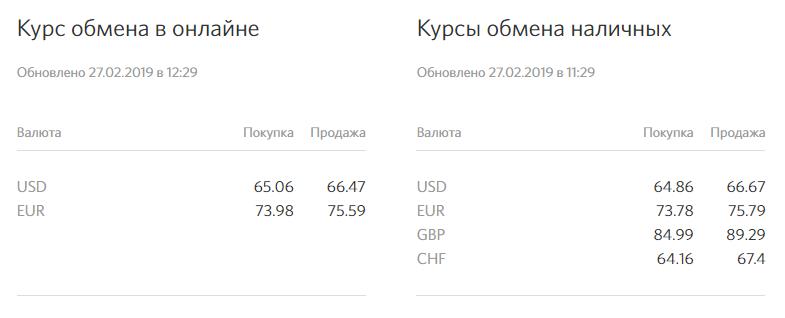 курс доллара через сбербанк онлайн зачем люди отдают кредиты