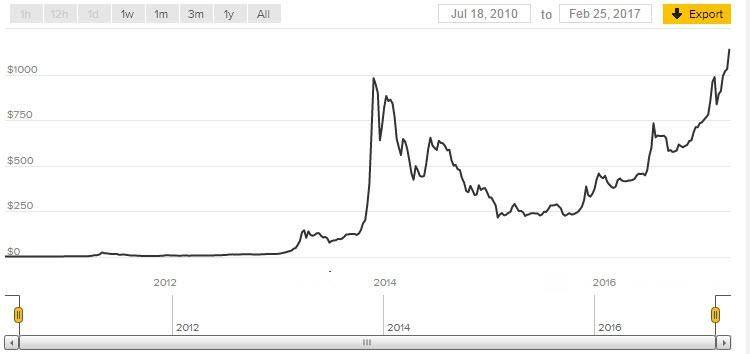 Bitcoin gold майнинг-9