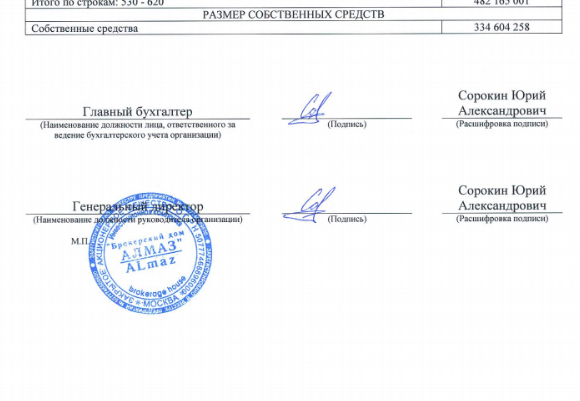 подпись главного бухгалтера ип