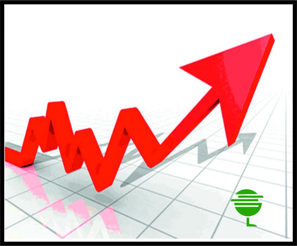 analysis of signature bank stock