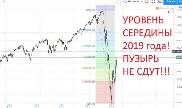 Великая депрессия началась? Нефть и SP500. Новые возможности на бирже