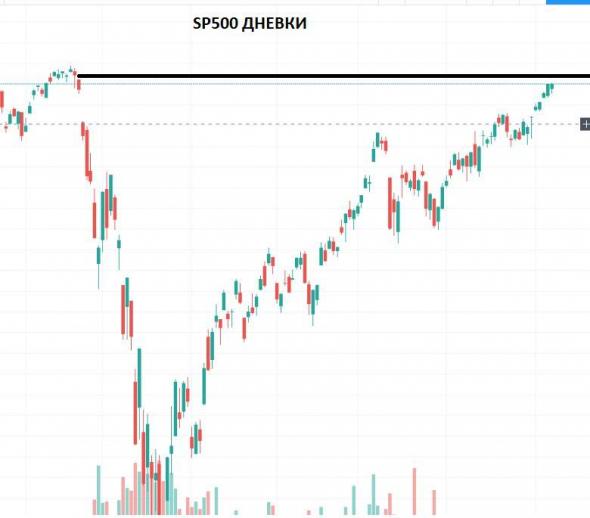 Ситуация с ВТБ. Что делать в следующий финансовый кризис?