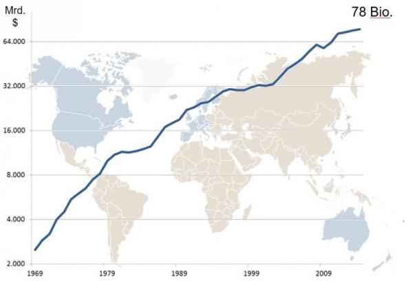 Почему акции растут? В принципе, глобально.