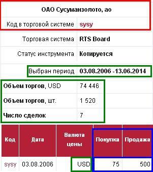 Высота 102 волгоградская область новости николаевск