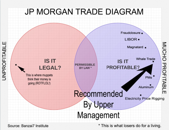 JP Morgan Trade by williambanzai