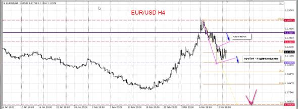Евро в пол, или все на карантин!)