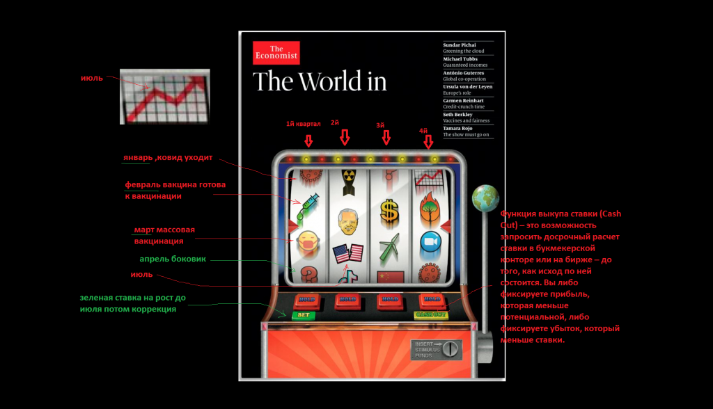 Новая шарада от The Economist