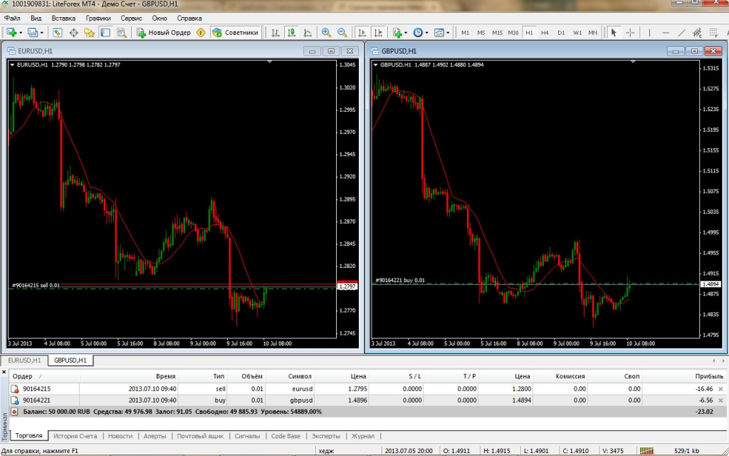Форекс на хеджировании график работа рынка форекс