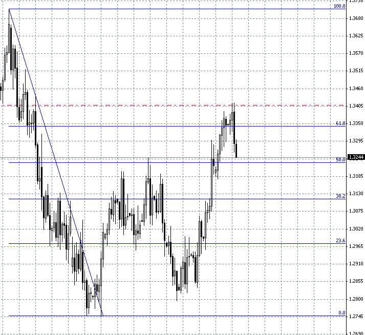 Форекс фигура черный лебедь forex com rollover rates