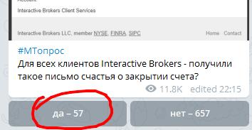 Interactive Brokers - всех просят на выход?