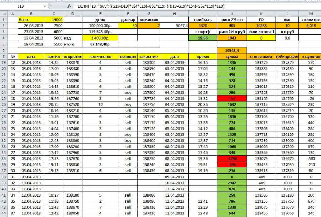 Пжурнал сделок ирейдера по фьючерсам и опционам download expert advisor forex free