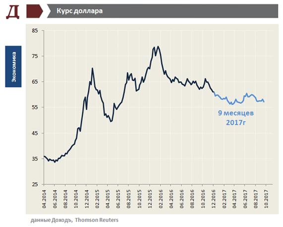 Обзор валютного рынка форекс во время кризиса адреналин рынок forex форекс