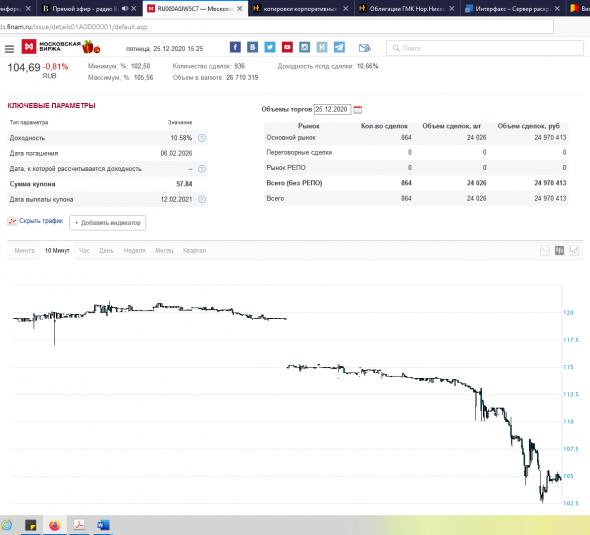 А так ли безопасна покупка облигаций?