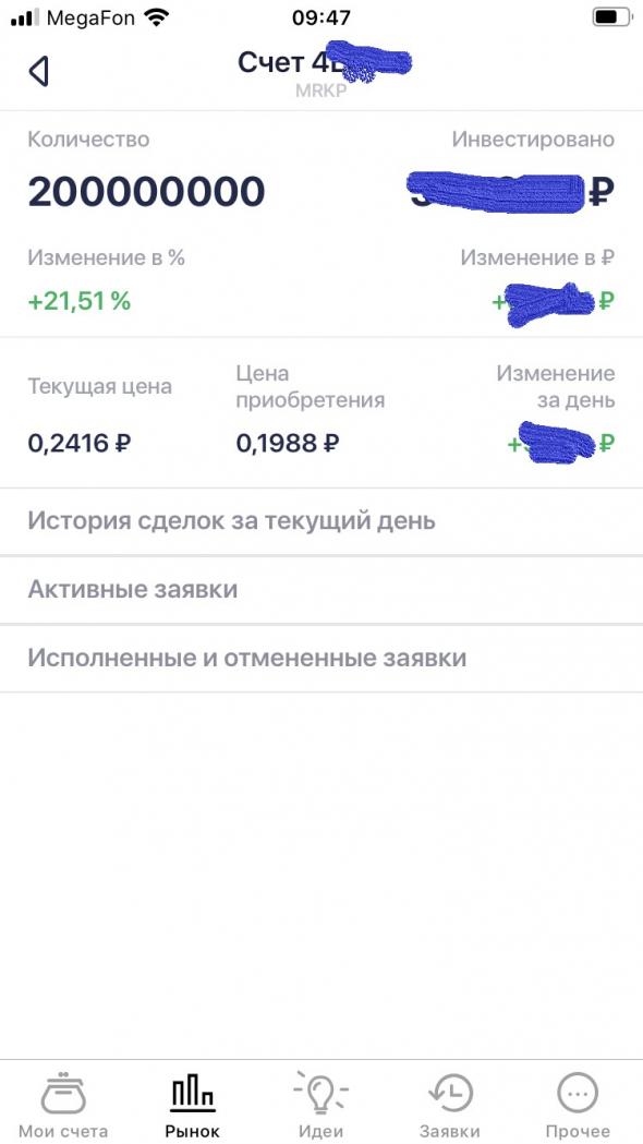 """Приложение """"Сбербанк-инвестор"""""""