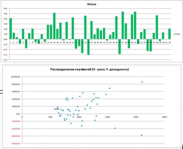 Конкурс портфельных Инвесторов (9)