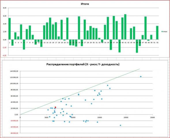 Конкурс портфельных Инвесторов (14)