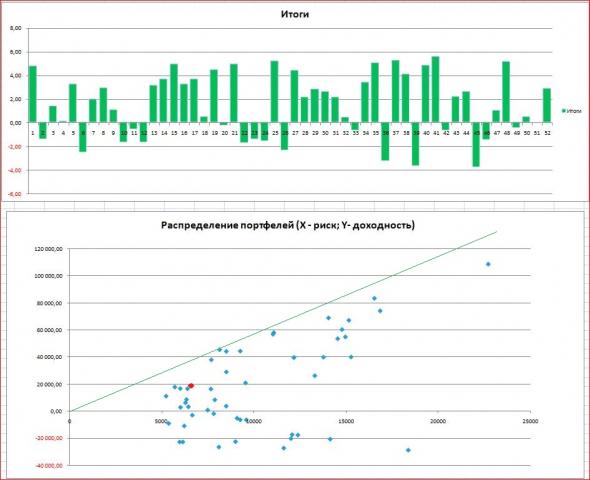 Конкурс портфельных Инвесторов (15)