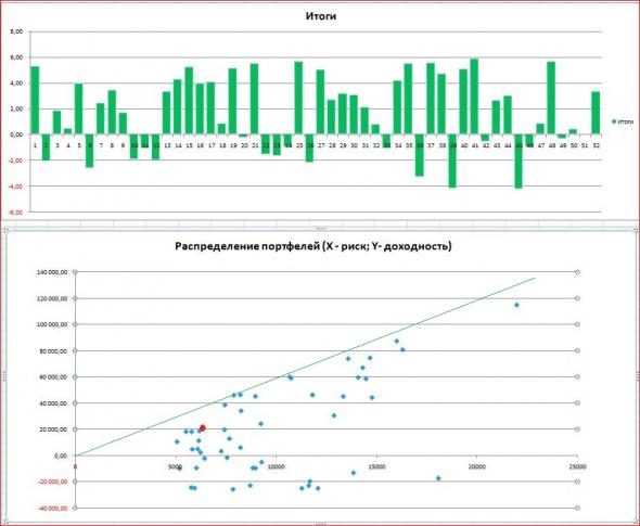 FZF Конкурс портфельных Инвесторов (16)