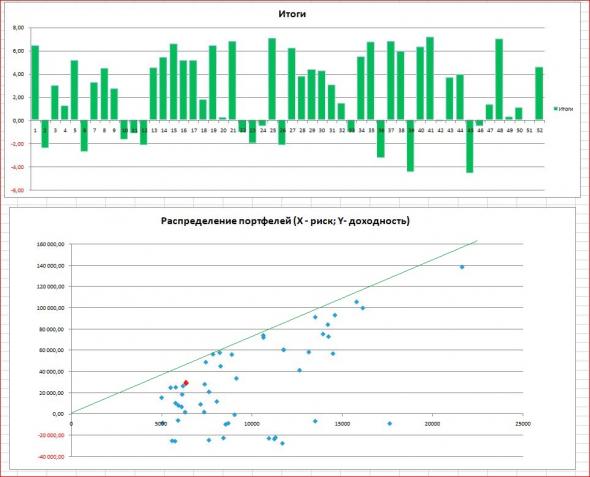 FZF Конкурс портфельных Инвесторов (17)