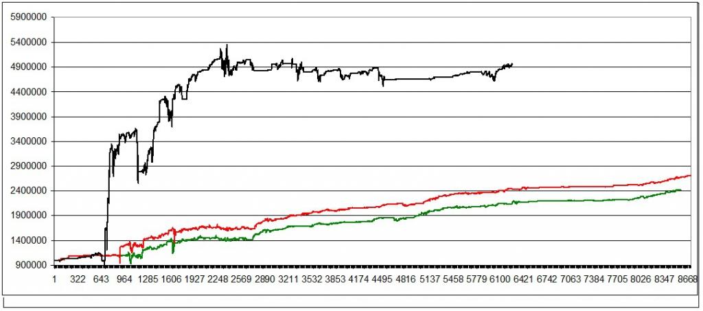 Хеджирование проданных опционов торговля на нью-йоркской фондовой бирже отзывы